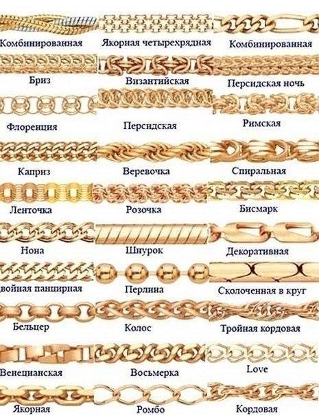 Виды плетения цепочек.