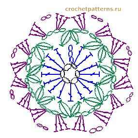 Маргаритки схема вязания 86