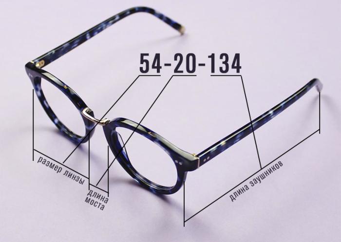 Обозначение цифр на очках   Фото: glasses.ua