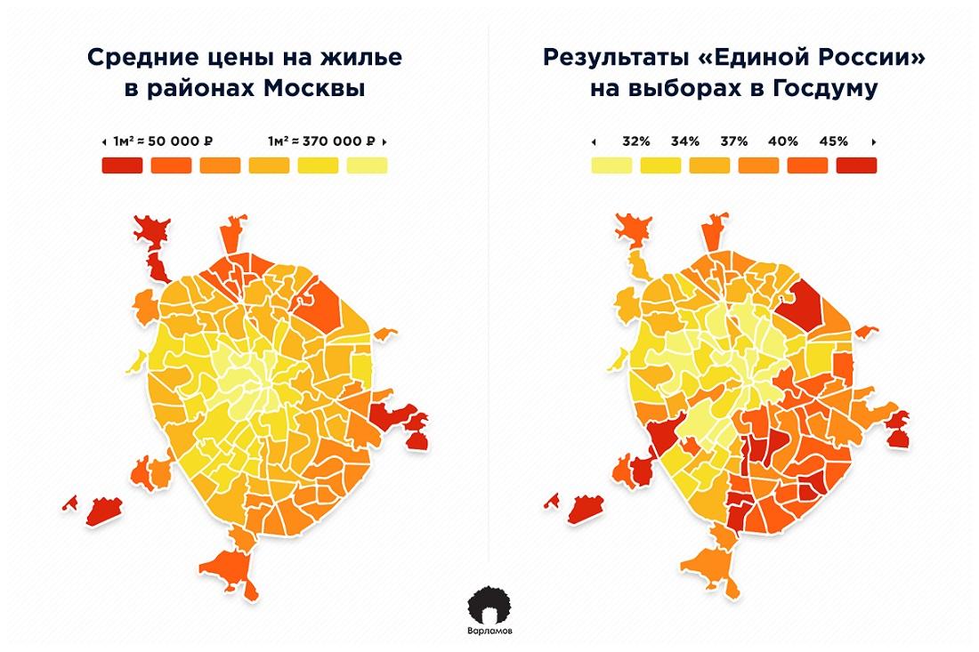 Почему голь голосует за Путина?
