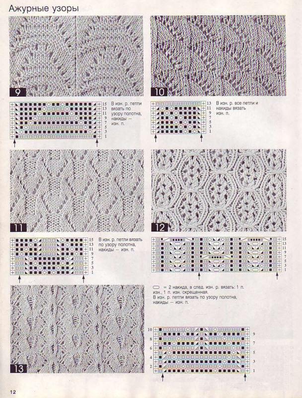 Очень красивые ажурные узоры со схемами спицами