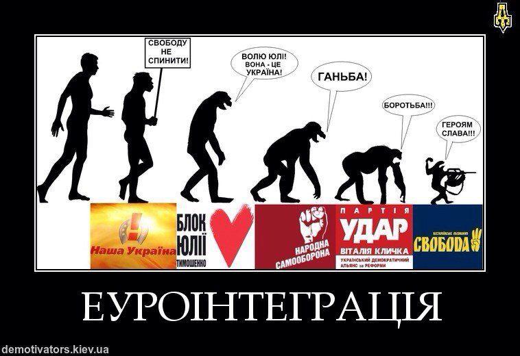 Донецк – процесс желто-голубой «евроинтеграции»