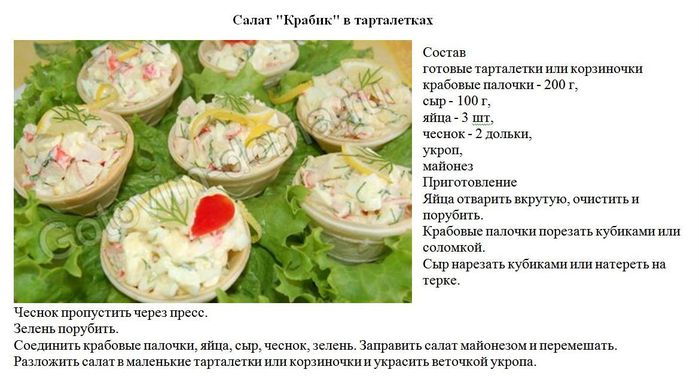 Начинки для тарталеток рецепты с простые и вкусные пошаговые рецепты