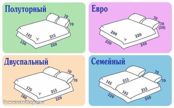Размеры постельного белья. На заметку.