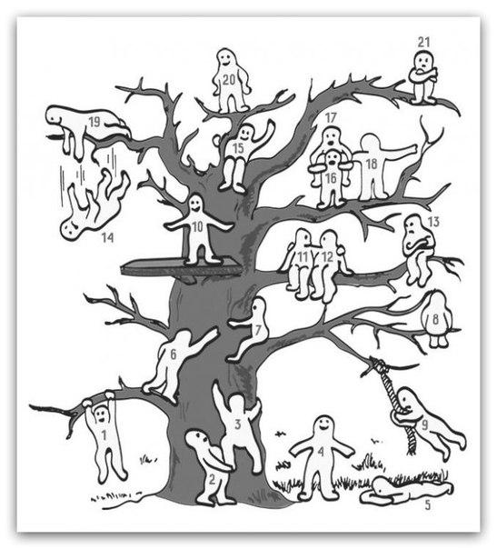 ТЕСТ: кто вы на этом дереве