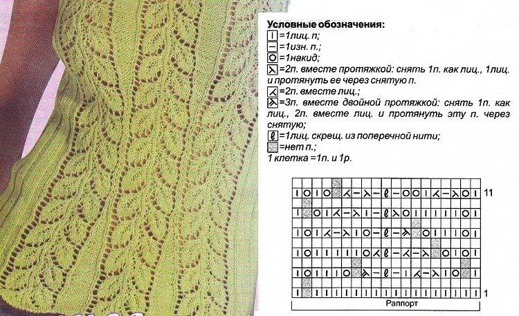 """Узор """"Ажурные листья"""""""