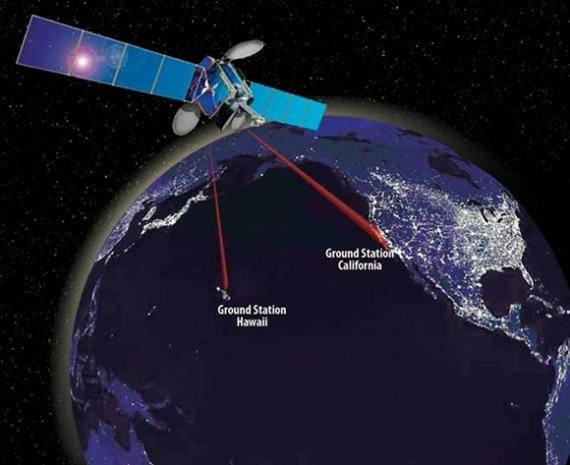 NASA начнет испытания лазерного 100-мегабитного канала для связи с дальним космосом