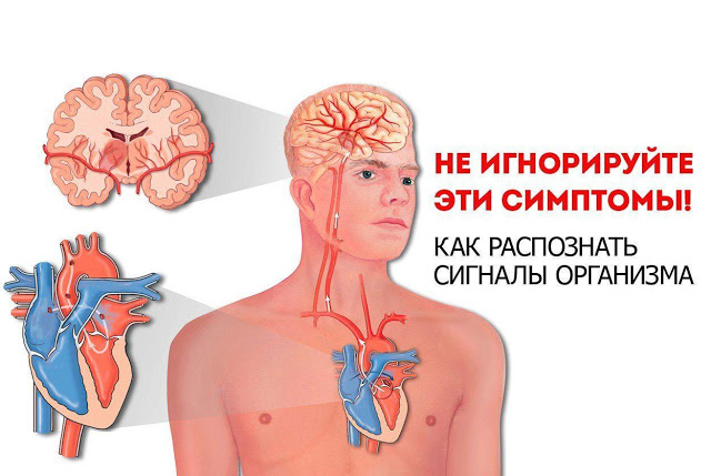 Не игнорируйте болезненные симптомы