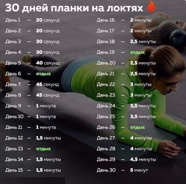 30 ДНЕЙ ПЛАНКИ НА ЛОКТЯХ