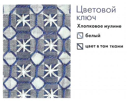Вышивка на ткани в клетку лучшее в блогах 92