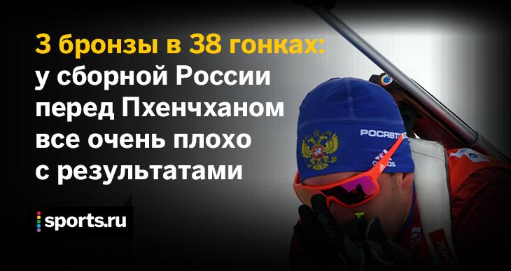Русский биатлон перед Олимпиадой. Такого кошмара не было никогда