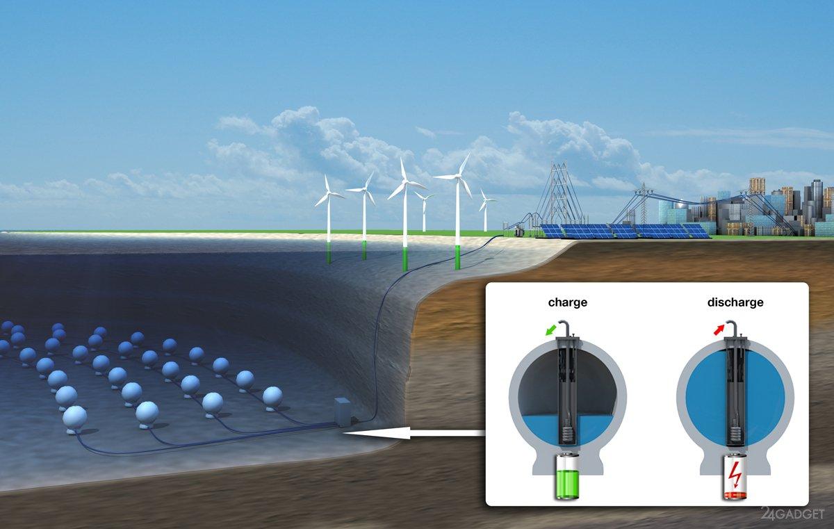 Испытан уникальный гидроаккумулятор, работающий под водой