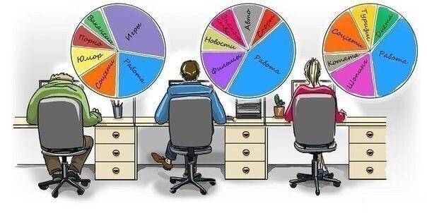Как эффективно работать?