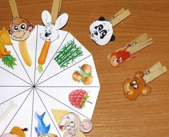 Игры с прищепками для детей