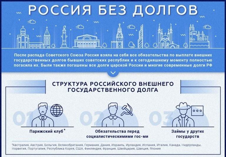 Россия избавилась от заемного наследия СССР