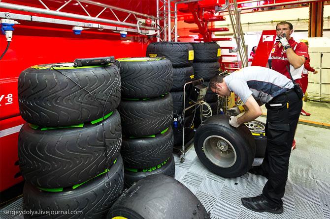 Устройство Формулы 1
