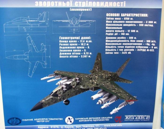 Перспективная украинская «летающая парта» может получить «вывернутые» крылья (фото)