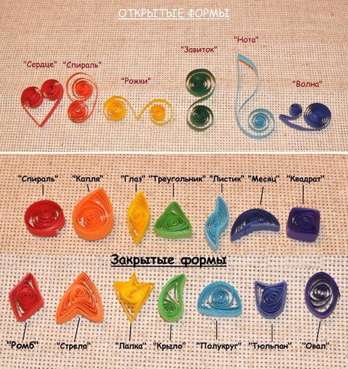 Красивые поделки из квиллинга для детей - фото 3