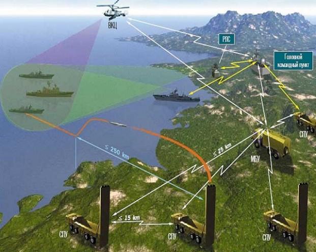 «Бал» и «Бастион» показали на Балтике, как будут топить эсминцы НАТО