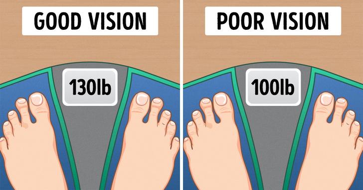 По каким причинам может падать зрение