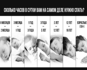 Вот сколько часов в сутки нужно спать в зависимости от вашего возраста!
