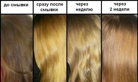 Картинки по запросу Как смыть краску с волос в домашних условиях до натурального цвета