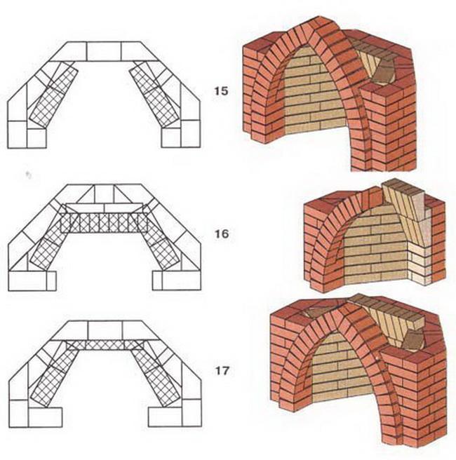 Как построить камин угловой своими руками