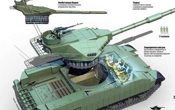 Украина запатентовала «конкурента» танка «Армата»