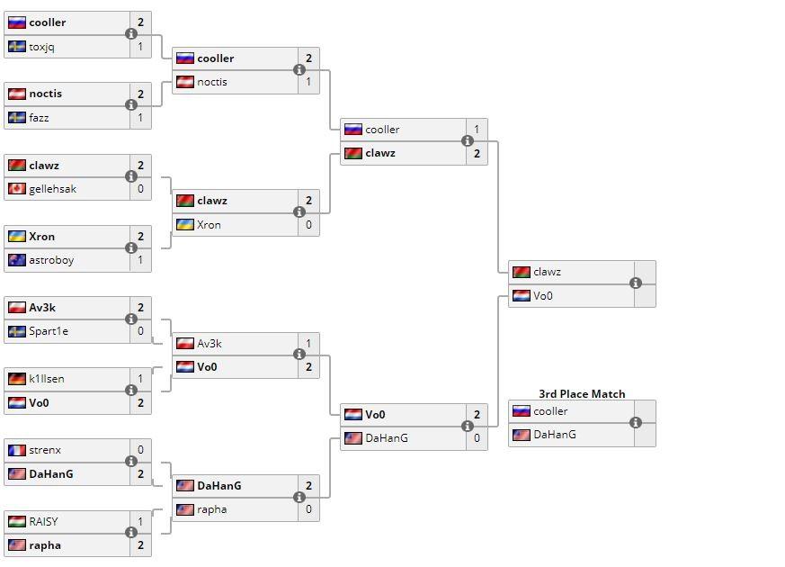 Белорус сразится за чемпионский титул Quake World Championship 2017