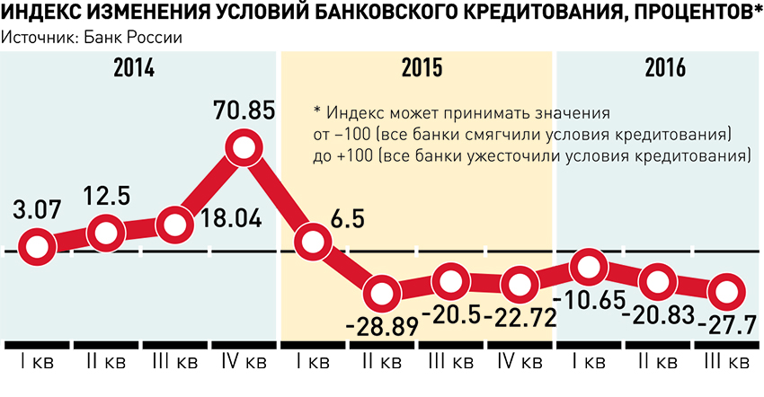 ипотека банки нижнего новгорода список достижении цели