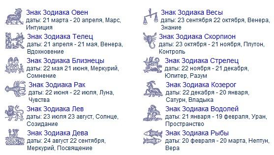 Наиболее известный и популярный гороскоп