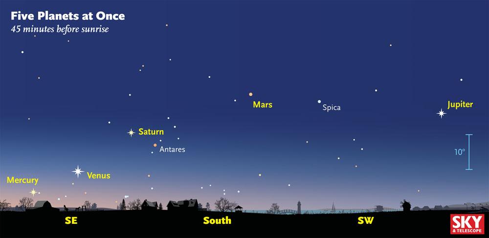гороскоп на 22.06.2017.