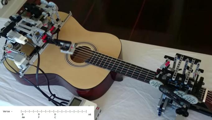 Робот-гитарист — это уже реальность. Великолепное исполнение!