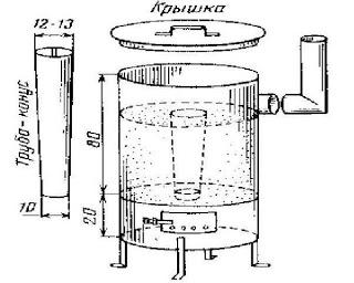 Печь для обогрева теплиц
