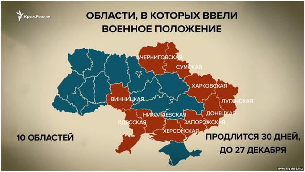 Военное положение на Украине…