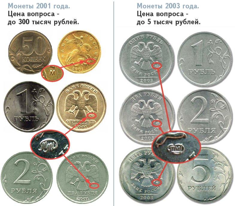 Самые дорогие монеты ссср и россии и цены