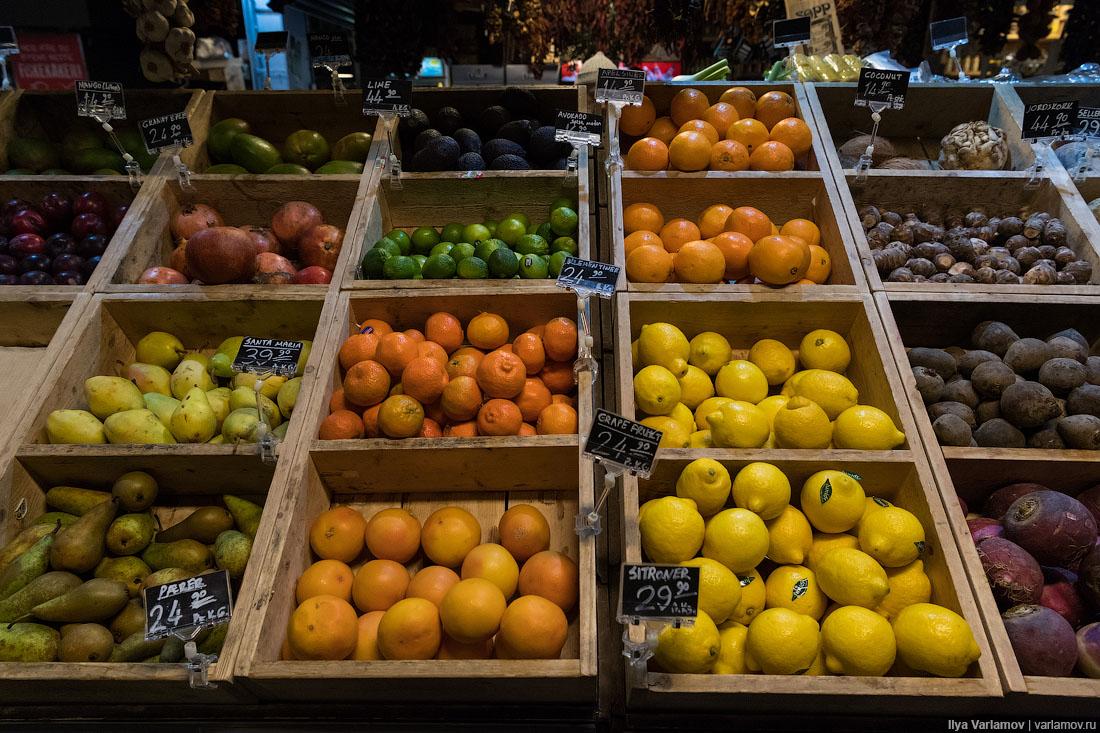 Сколько стоят продукты в самой дорогой стране мира?