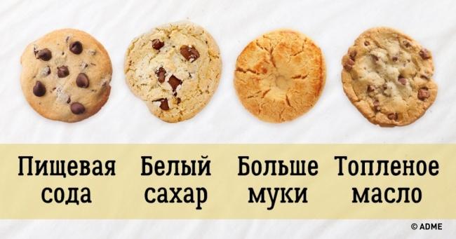 Научный способ приготовления самых вкусных печенек