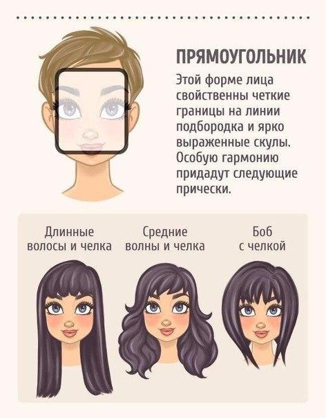 Идеальные прически для твоей формы лица