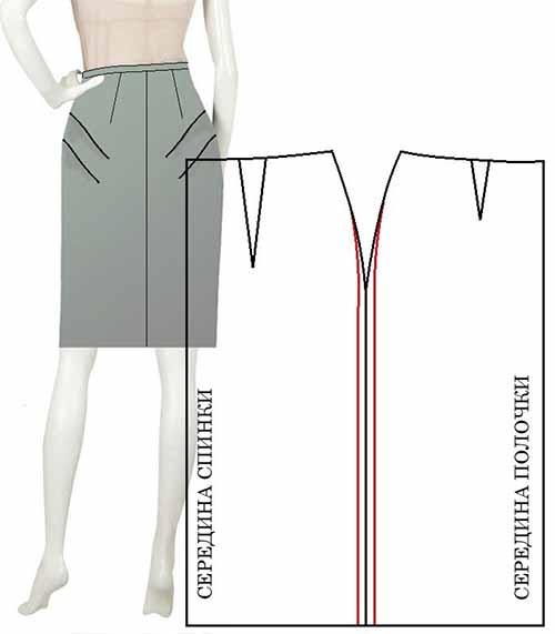 Как сделать боковые швы у платья 74