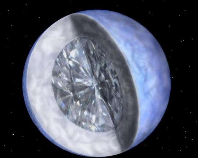 Бриллиантовая планета, вымысел или реальность?