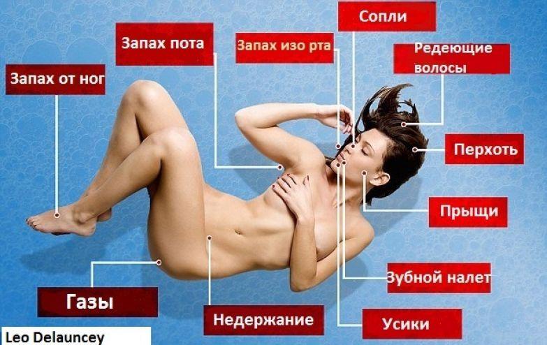 11 самых «непристойных» проблем нашего тела. Почему они появляются и как их победить?