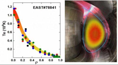 Плазма в камере реактора