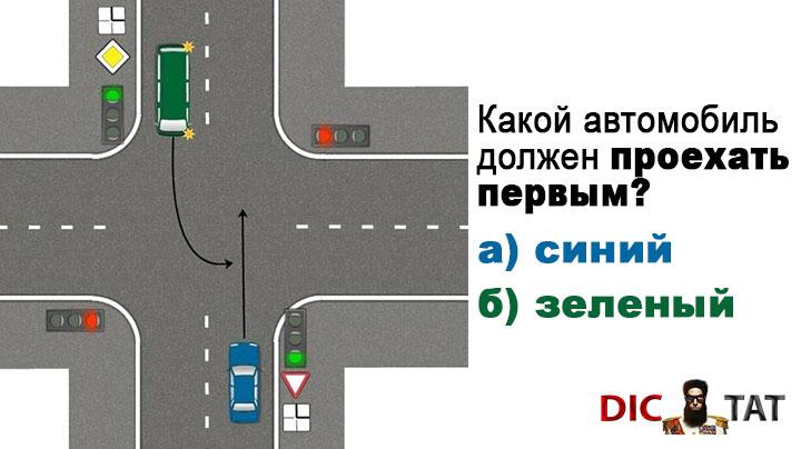 какой автомобиль имеет право проехать первым: зеленый или синий