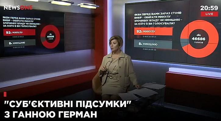 92% зрителей украинского телеканала проголосовали за возвращение Януковича