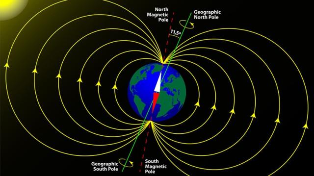 Сдвиг полюсов ускоряется: новейшая мировая магнитная модель не прожила и два года