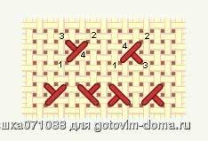 Что такое дробный крестик в вышивке