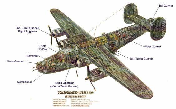 Прерванные полеты на территориях Турции в годах Второй мировой войны