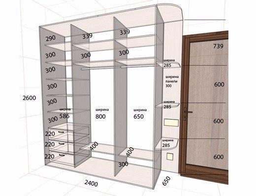 Размеры для шкафа купе своими руками