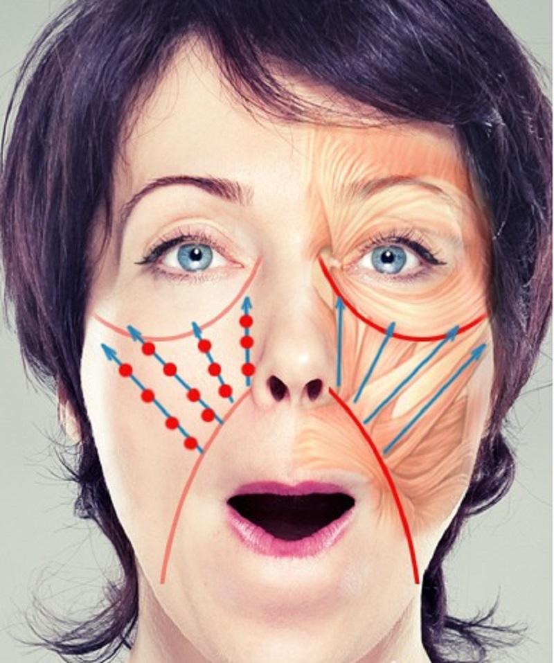 Картинки по запросу массаж против носогубных складок